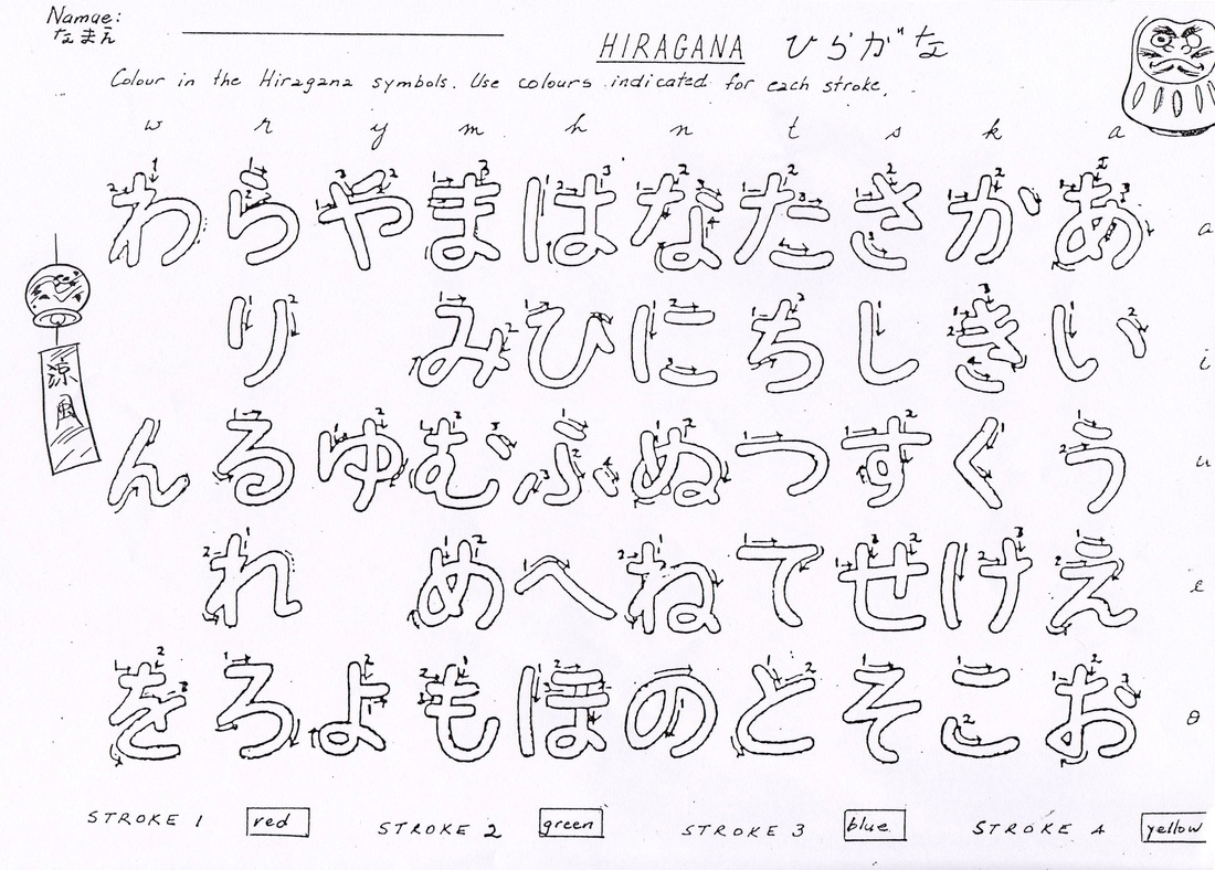 Writing hiragana japanese teaching ideas picture biocorpaavc Image collections